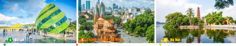 Việt Nam trên con đường xây dựng thương hiệu Quốc gia - Ảnh 14.