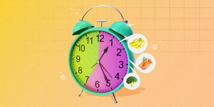 Nghiên cứu mới: Nhịn ăn gián đoạn có thể giúp giảm cân - Ảnh 2.