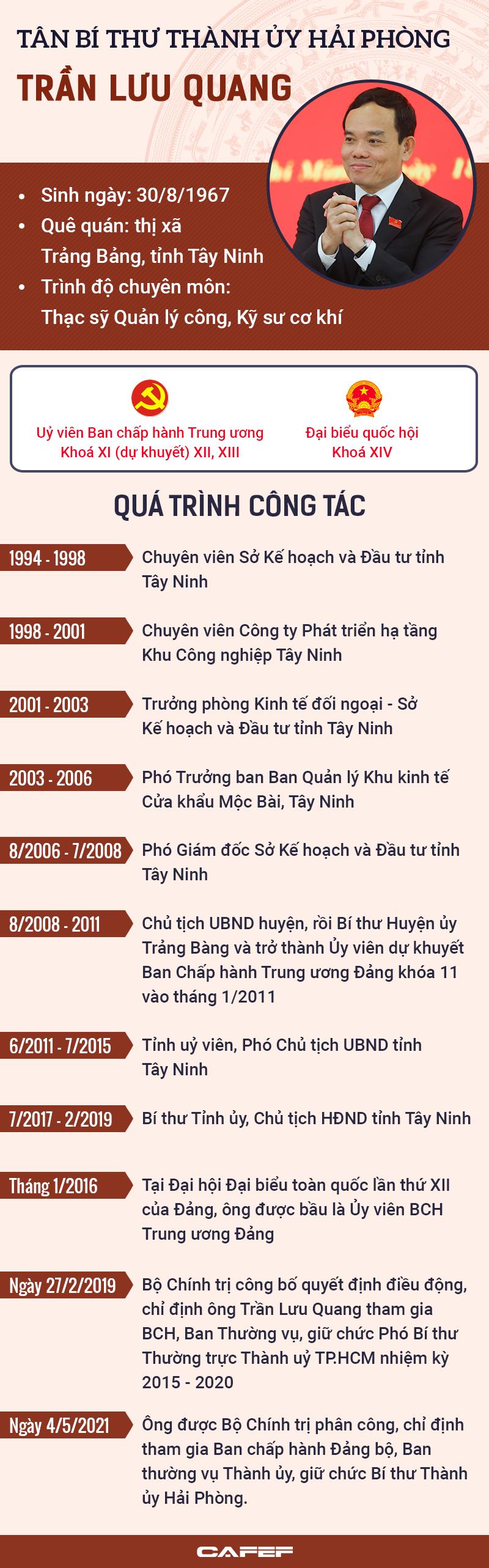 Chân dung tân Bí thư Thành ủy Hải Phòng Trần Lưu Quang - Ảnh 1.