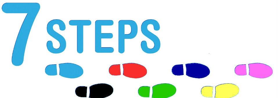7 bước để phục hồi doanh nghiệp sau đại dịch - Ảnh 1.