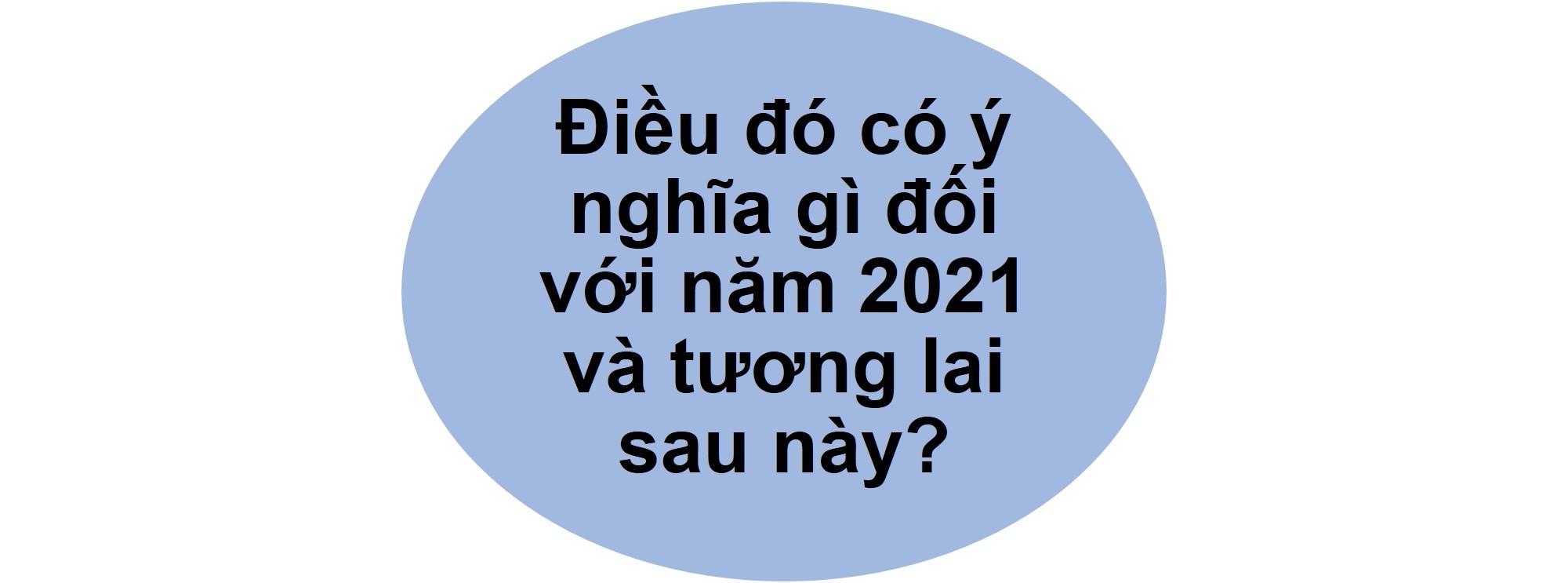 Hướng về tương lai ngành ẩm thực sau làn sóng COVID-19 thứ 4 tại Việt Nam - Ảnh 2.