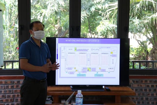 Thái Bình: Lãnh đạo LĐLĐ tỉnh kiểm tra công tác phòng, chống dịch ở một số doanh nghiệp - Ảnh 1.