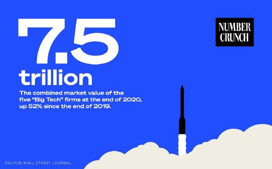 Quyền lực khủng khiếp của Big Tech: 5 công ty công nghệ lớn nhất hành tinh có giá trị lớn hơn GDP nền kinh tế thứ 3 thế giới - Nhật Bản